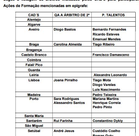 Eduardo Teixeira – Potencial Talento da Arbitragem