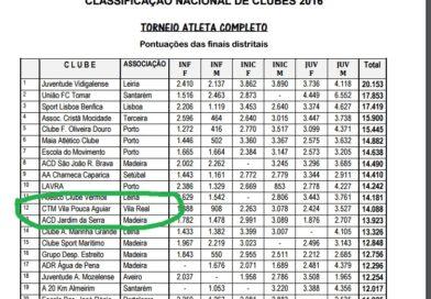 CTM TOP 12 NA FORMAÇÃO ATLETISMO
