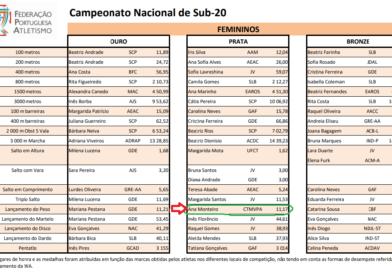 Bronze vira Prata- Ana Monteiro Vice-Campeã Nacional